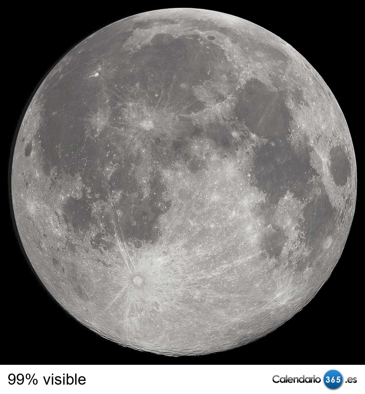 fase lunar actual 2015 On fase actual de la luna
