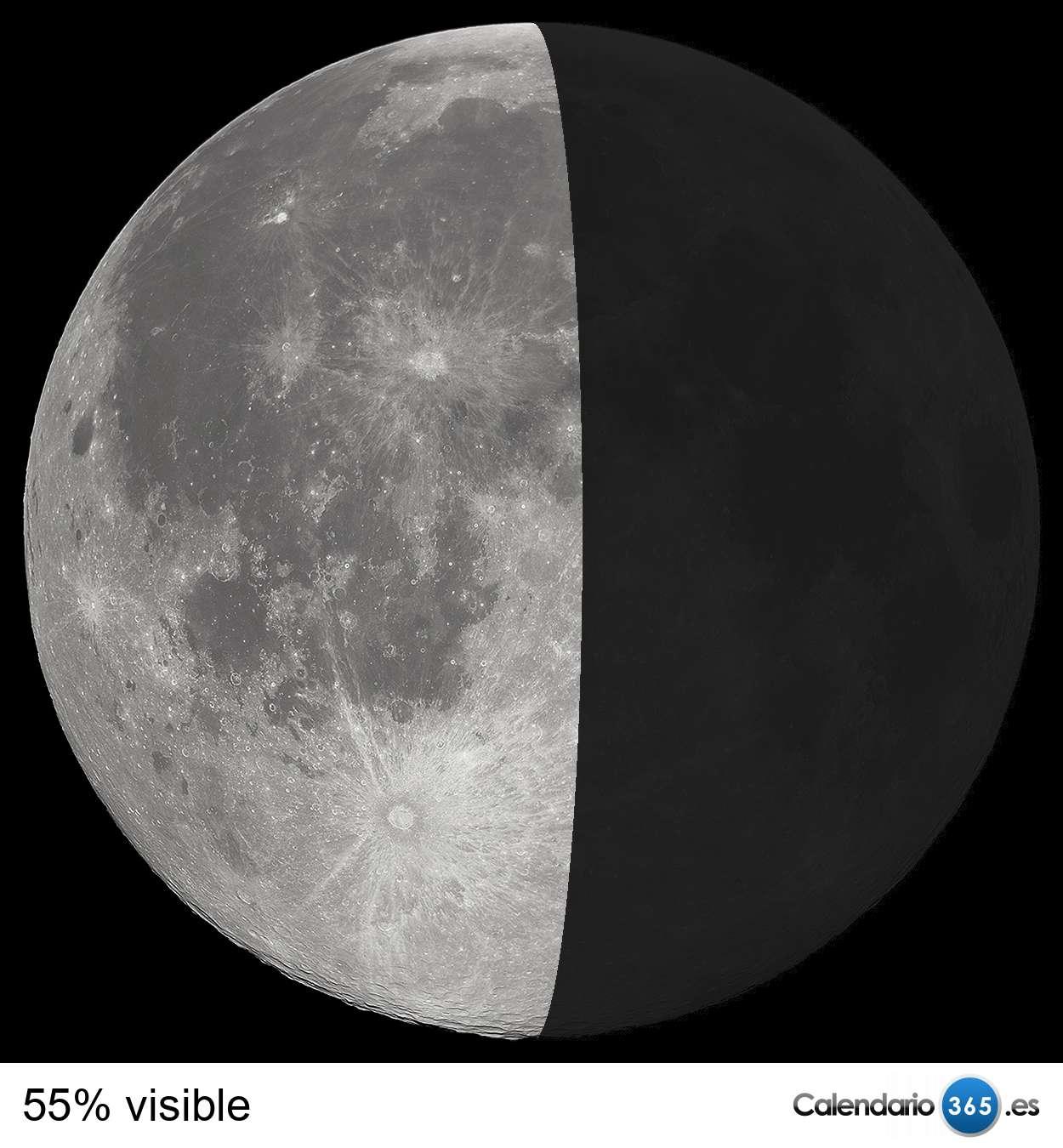 Fase lunar actual 2019